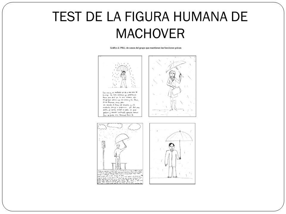 TEST DE LA FIGURA HUMANA DE MACHOVER