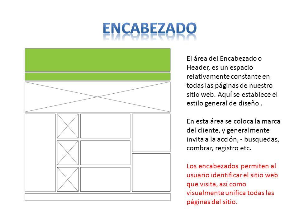 Contemporáneo Espacio Web Anatomía Friso - Anatomía de Las ...