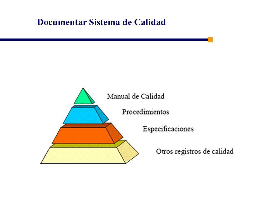 Documentar Sistema de Calidad