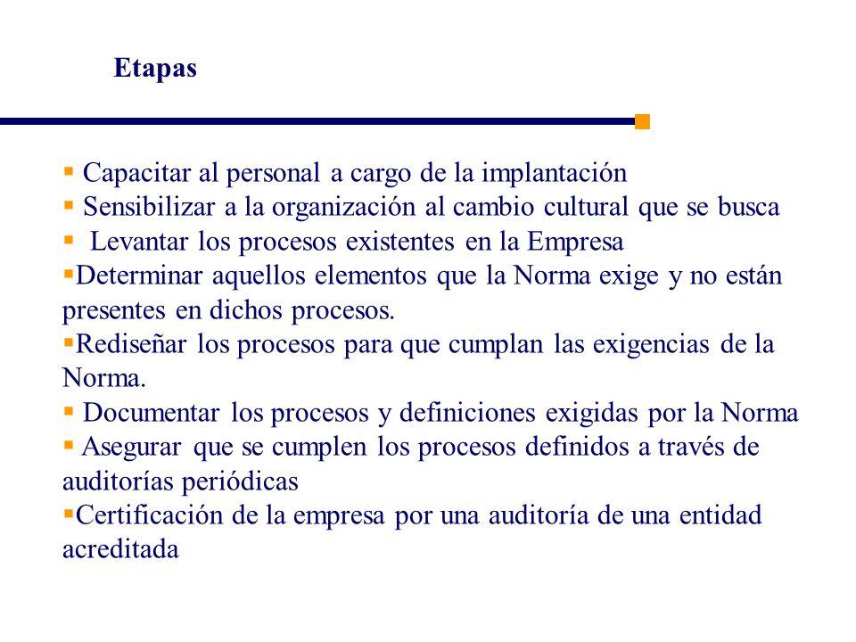 Etapas Capacitar al personal a cargo de la implantación. Sensibilizar a la organización al cambio cultural que se busca.