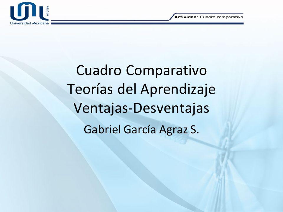 Cuadro Comparativo Teorías del Aprendizaje Ventajas-Desventajas