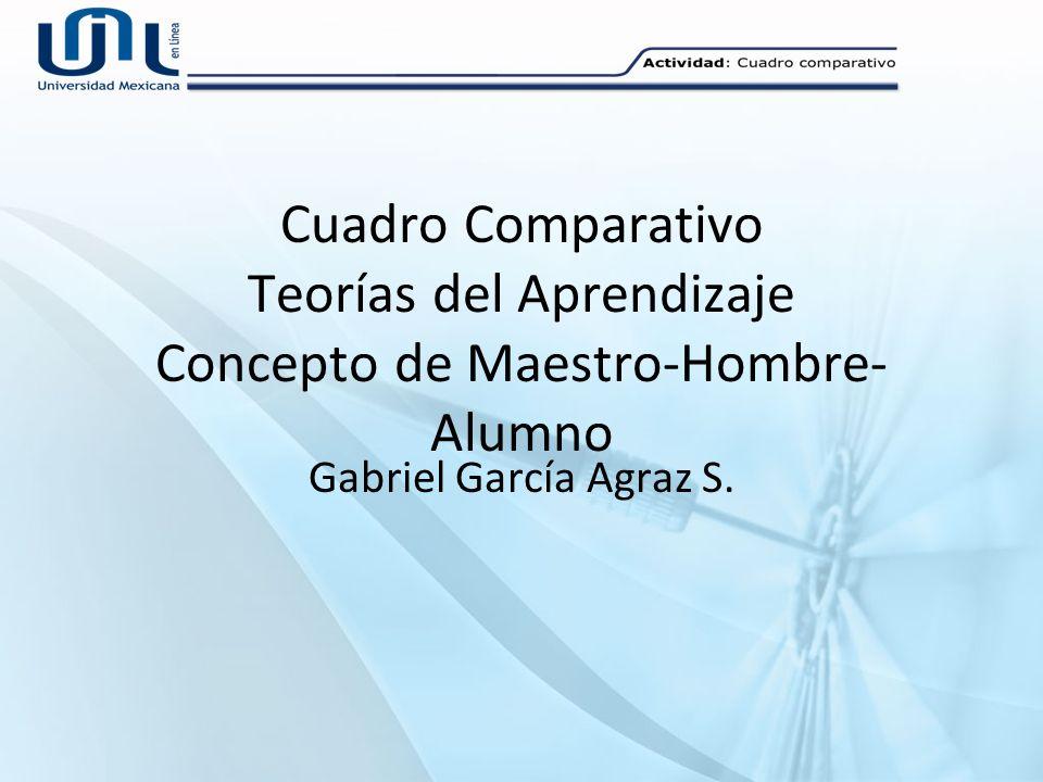 Cuadro Comparativo Teorías del Aprendizaje Concepto de Maestro-Hombre-Alumno