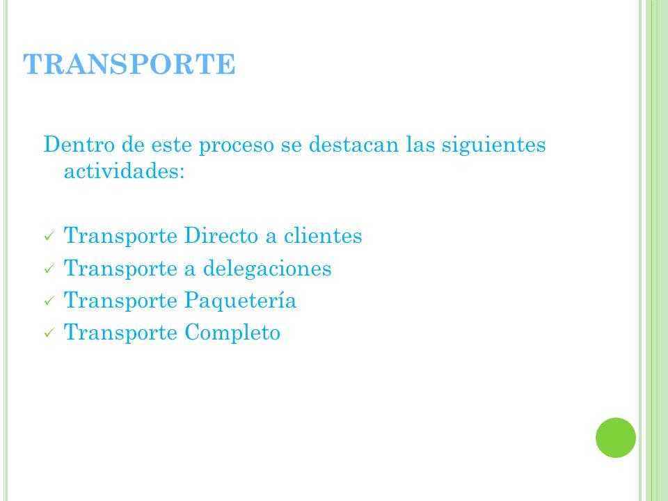 TRANSPORTE Dentro de este proceso se destacan las siguientes actividades: Transporte Directo a clientes.