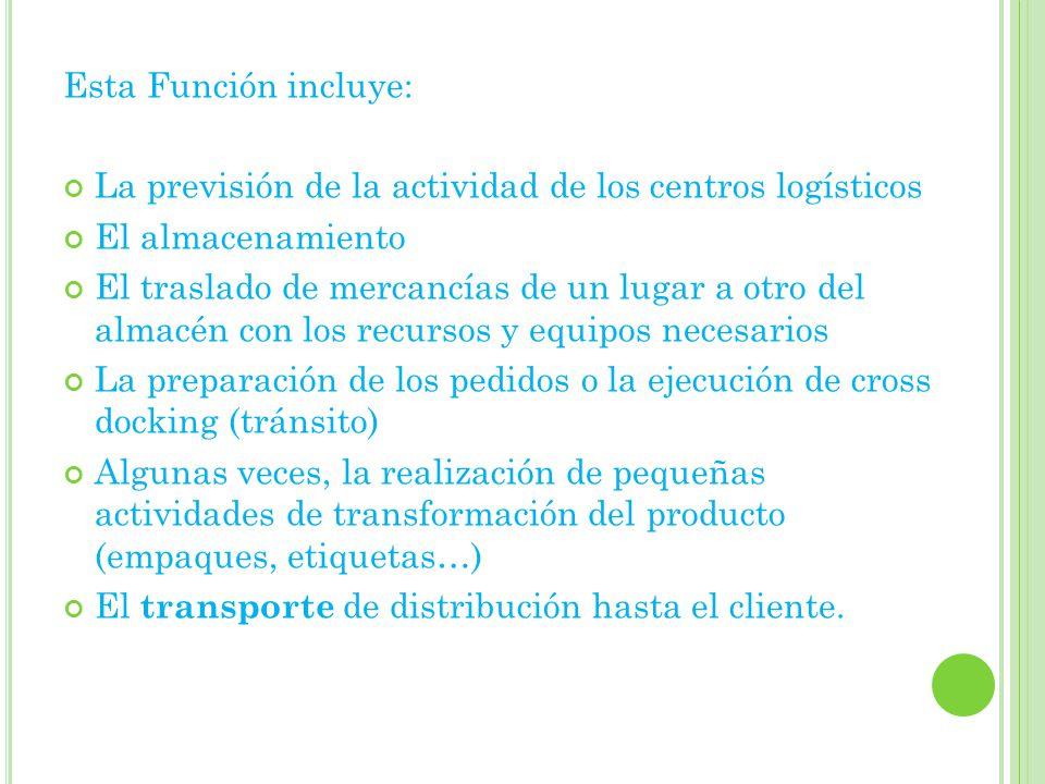 Esta Función incluye: La previsión de la actividad de los centros logísticos. El almacenamiento.