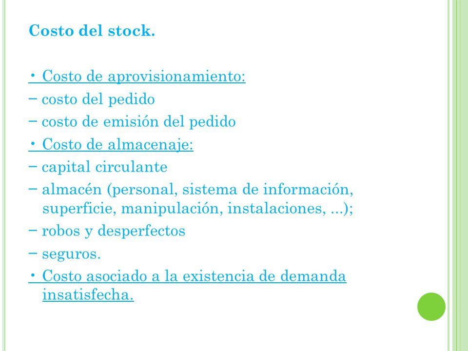 Costo del stock.