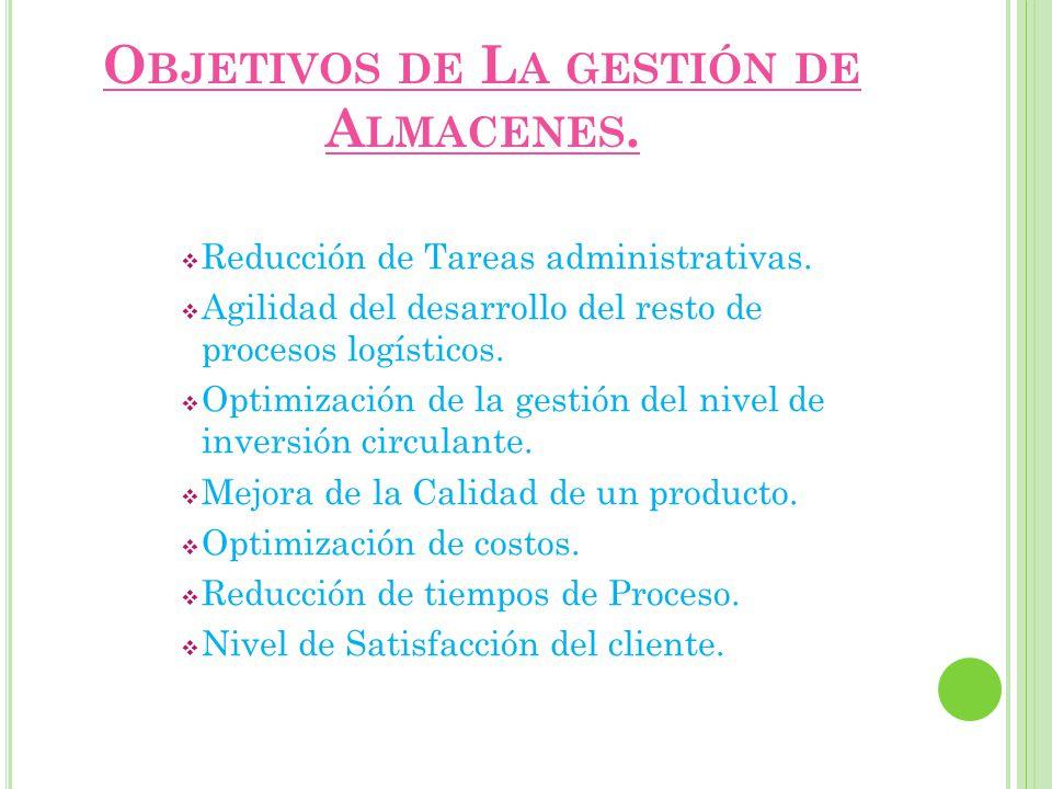 Objetivos de La gestión de Almacenes.