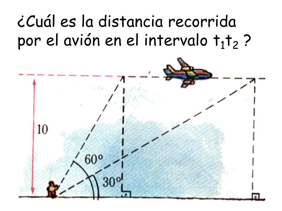 ¿Cuál es la distancia recorrida por el avión en el intervalo t1t2