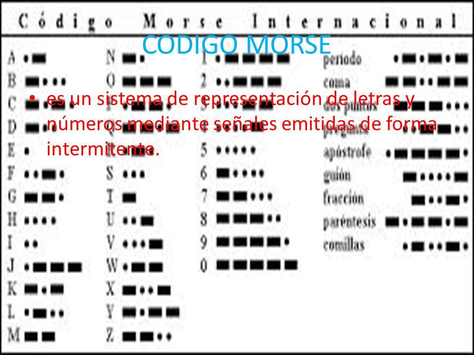 CODIGO MORSE es un sistema de representación de letras y números mediante señales emitidas de forma intermitente.