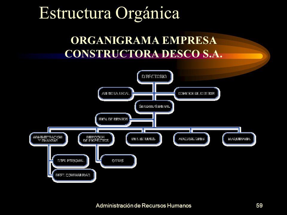 Administraci n de recursos humanos ppt descargar for Organigrama de una empresa constructora