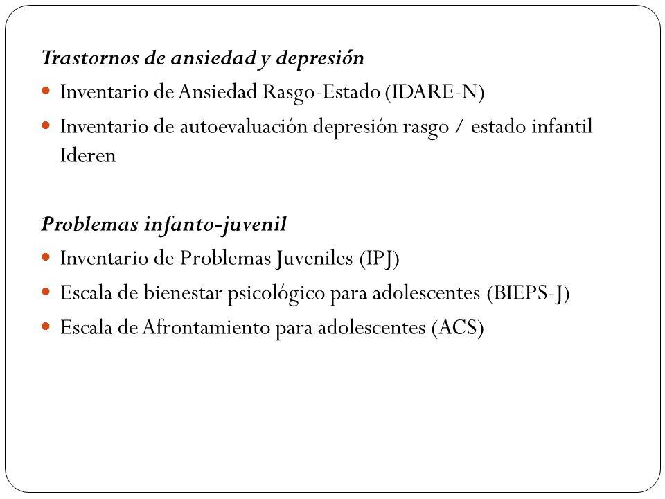 Descargar Idare Inventario Download De Rasgo-Estado Ansiedad