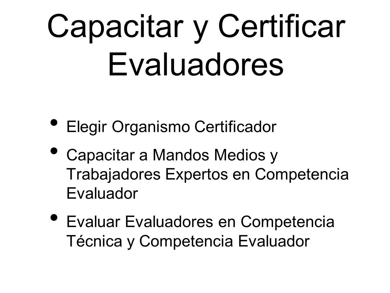 Capacitar y Certificar Evaluadores