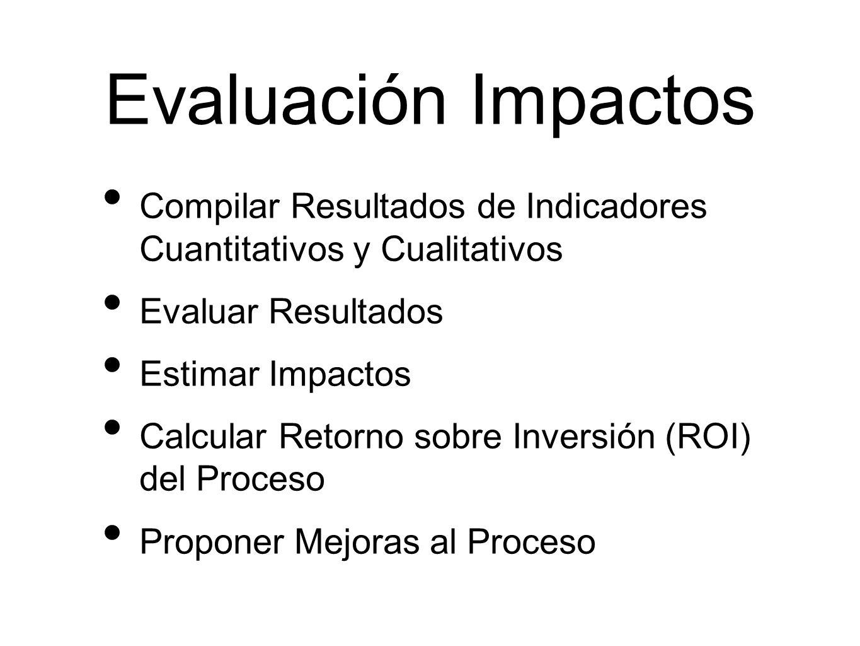 Evaluación Impactos Compilar Resultados de Indicadores Cuantitativos y Cualitativos. Evaluar Resultados.