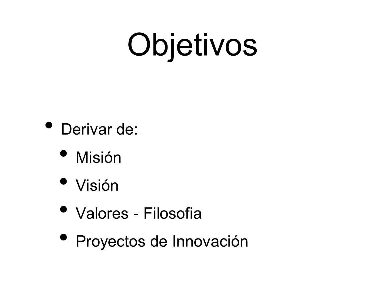 Objetivos Derivar de: Misión Visión Valores - Filosofia