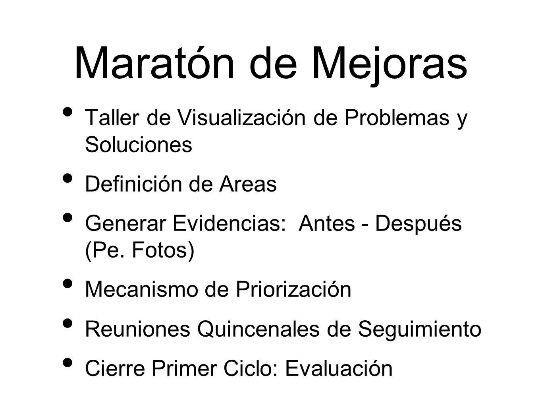 Maratón de Mejoras Taller de Visualización de Problemas y Soluciones