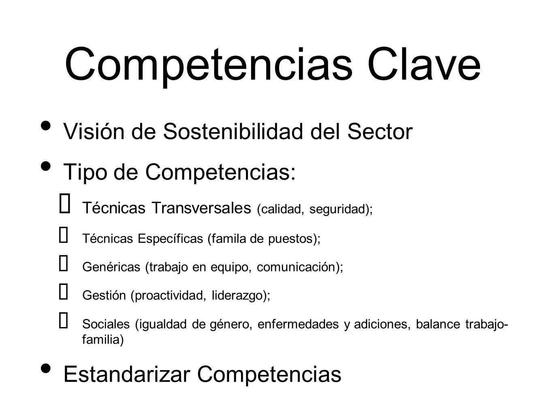 Competencias Clave Visión de Sostenibilidad del Sector