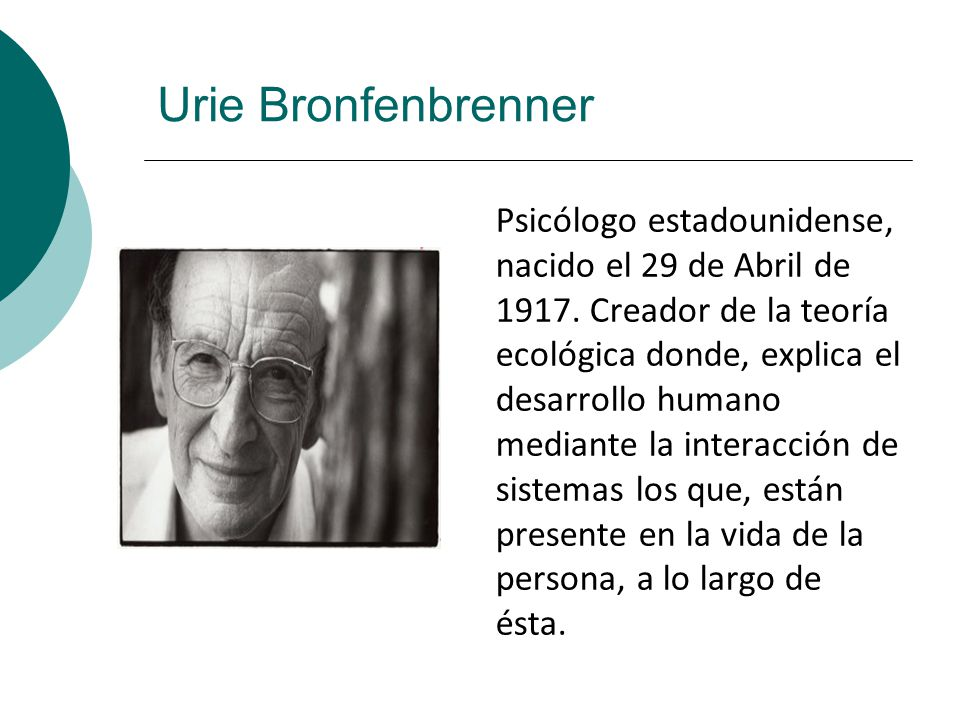 urie bronfenbrenner Is a child affected by their environment and their social relationships as they develop urie bronfenbrenner's ecological systems theory offers one approach to a.