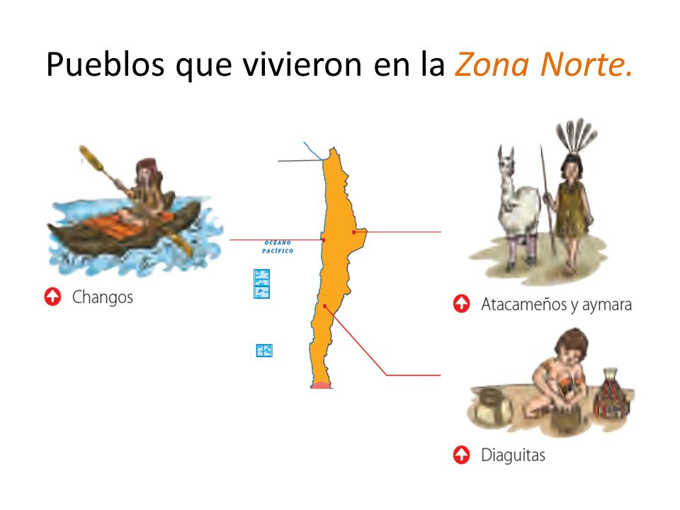 Pueblos que vivieron en la Zona Norte.