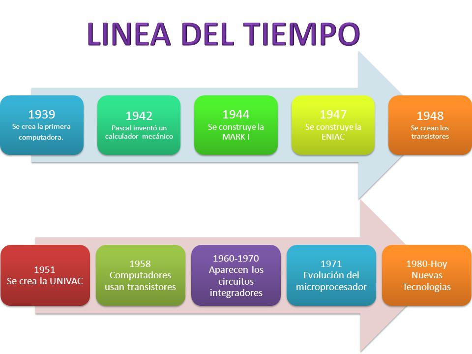 Linea Del Tiempo De Computador 71 Sistemas Informaticos Linea De Tiempo Del Computador