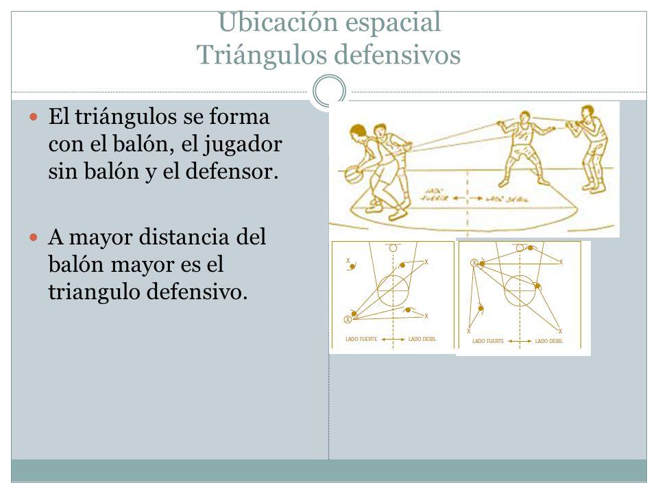 Ubicación espacial Triángulos defensivos