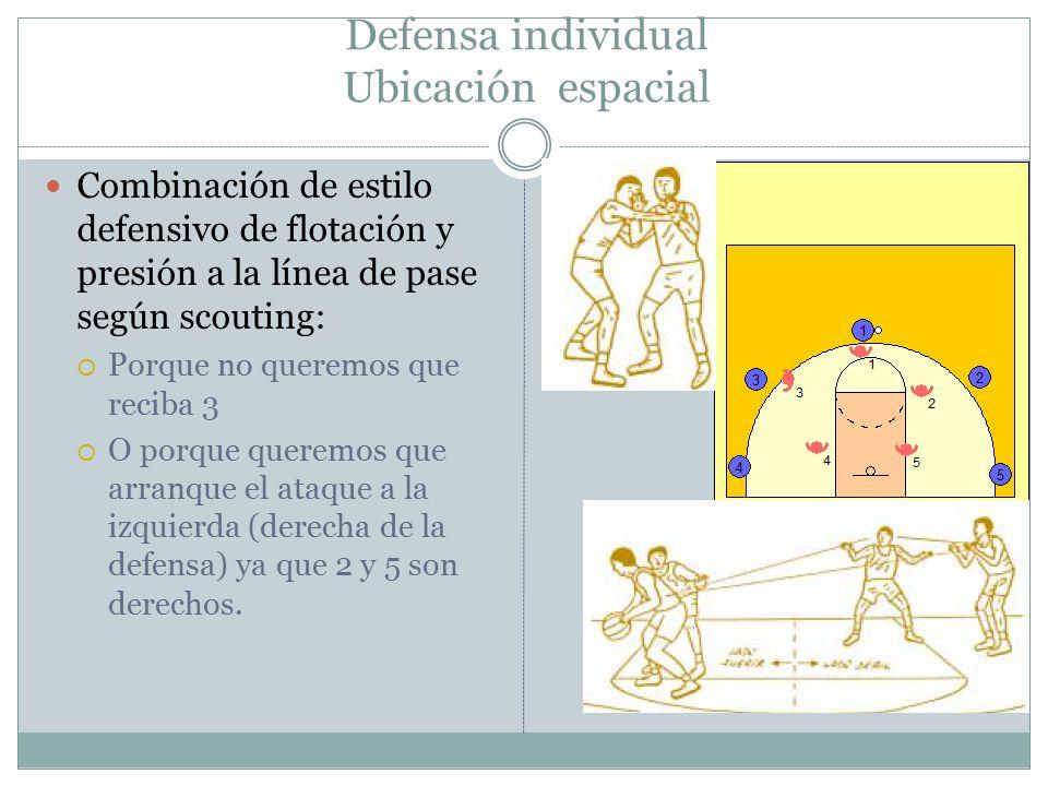 Defensa individual Ubicación espacial
