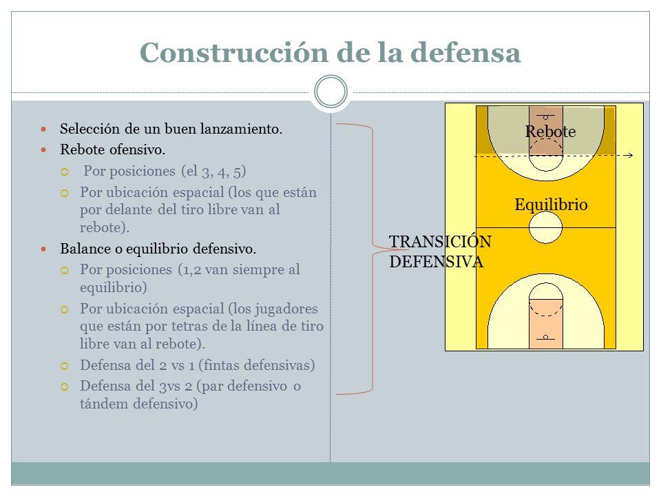 Construcción de la defensa