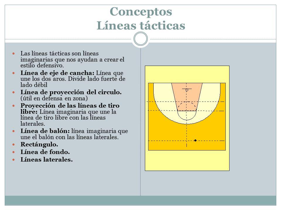 Conceptos Líneas tácticas
