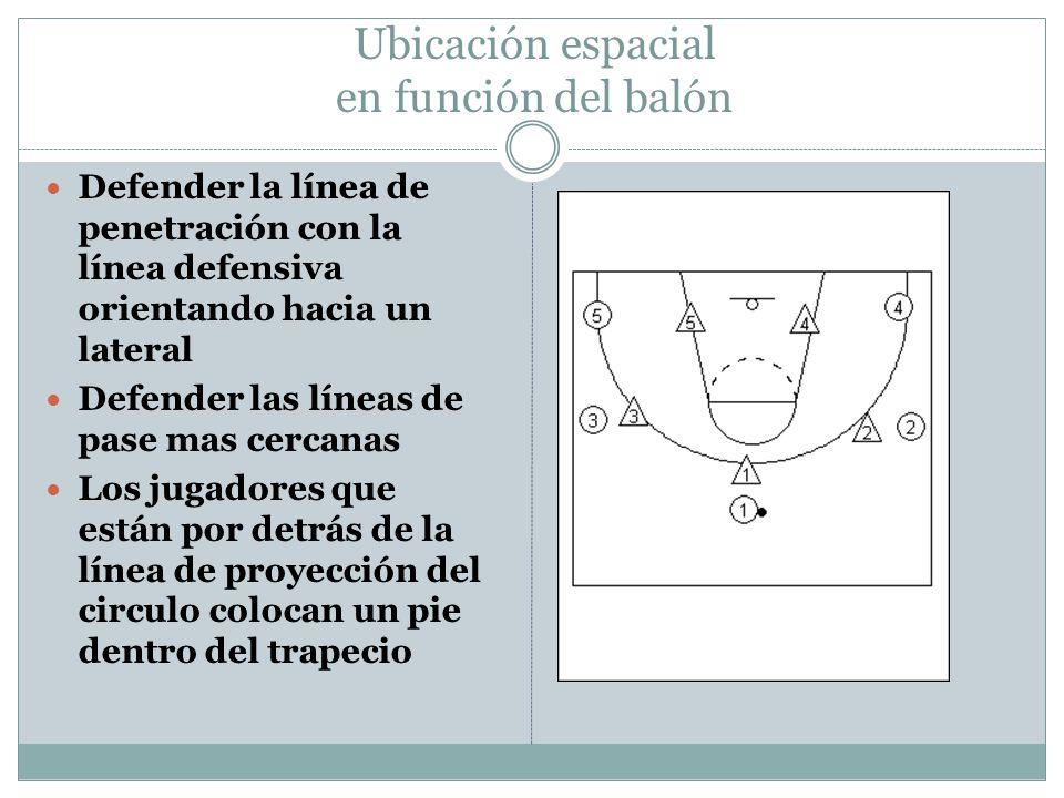 Ubicación espacial en función del balón