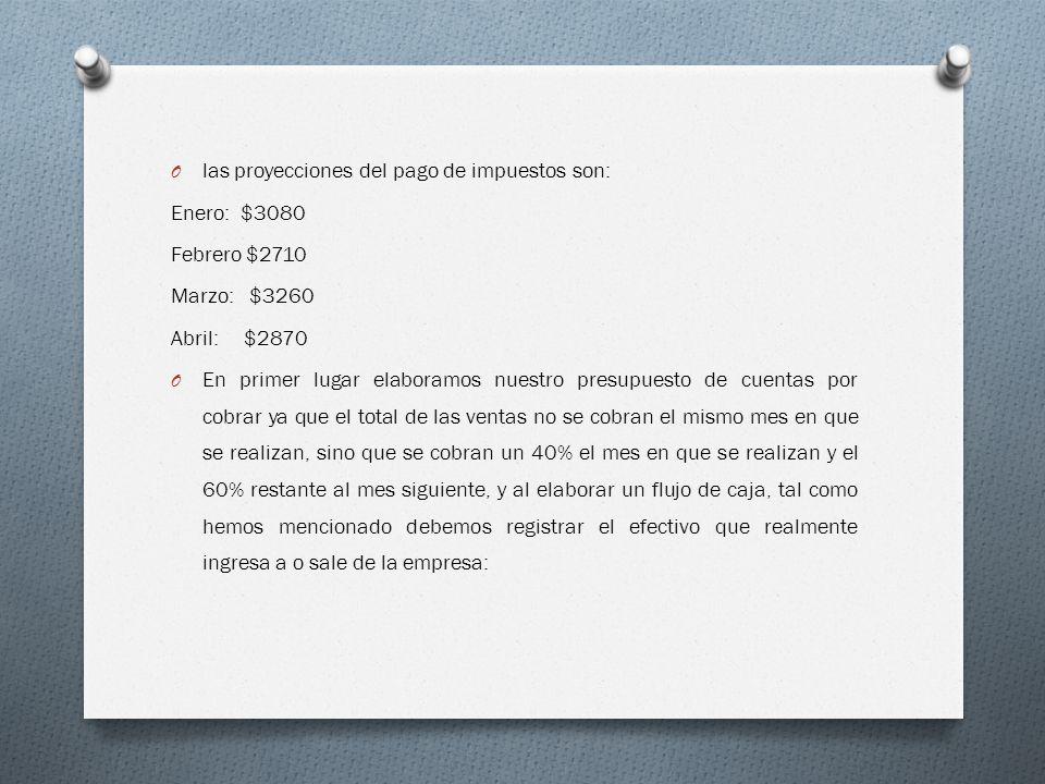 las proyecciones del pago de impuestos son: