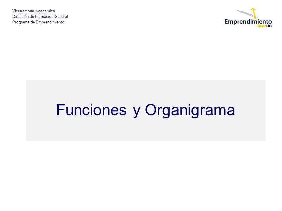 Funciones y Organigrama