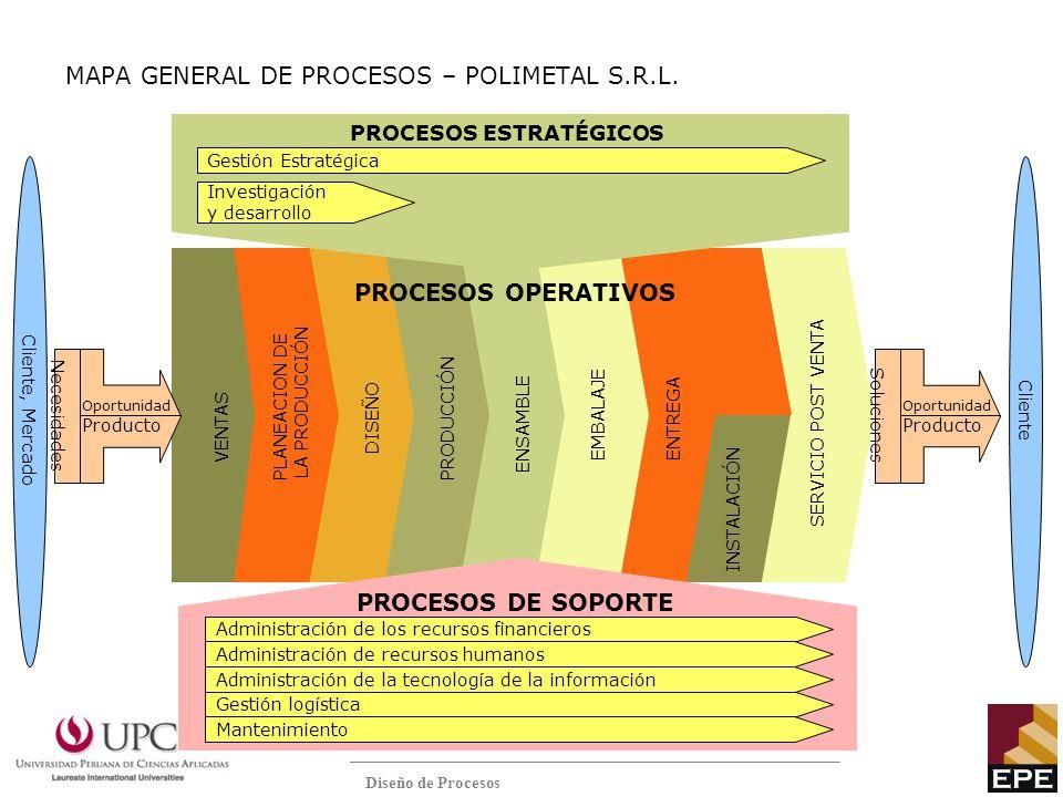 MAPA GENERAL DE PROCESOS – POLIMETAL S.R.L.