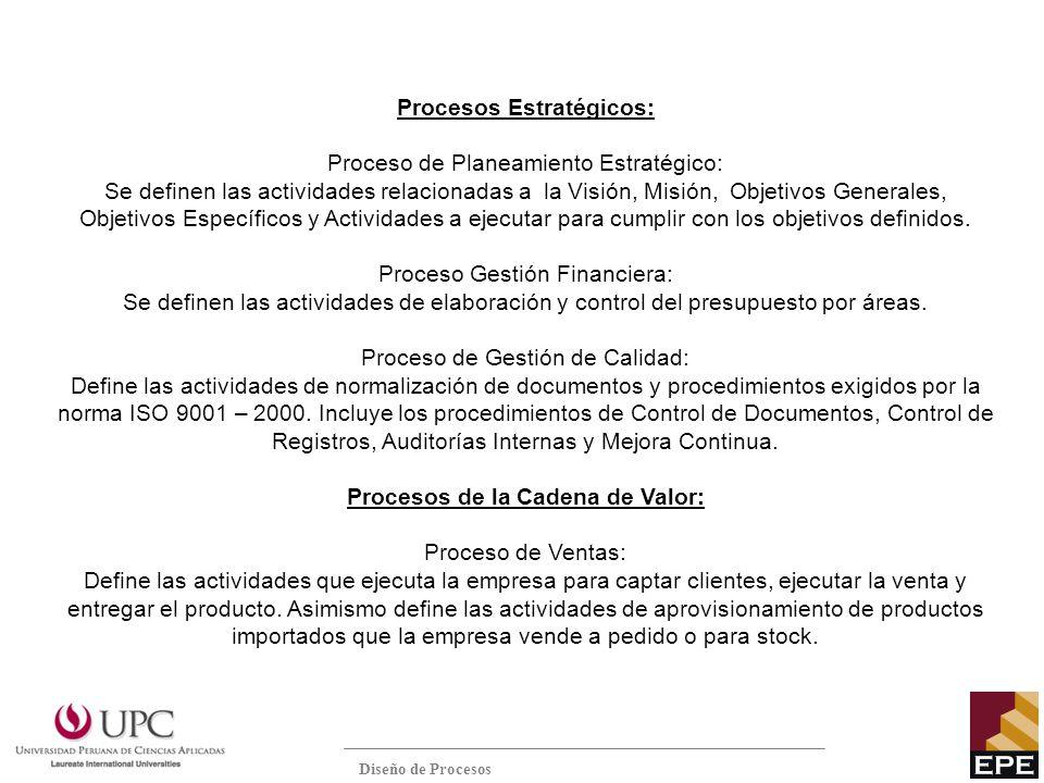 Procesos Estratégicos: Proceso de Planeamiento Estratégico: Se definen las actividades relacionadas a la Visión, Misión, Objetivos Generales, Objetivos Específicos y Actividades a ejecutar para cumplir con los objetivos definidos.
