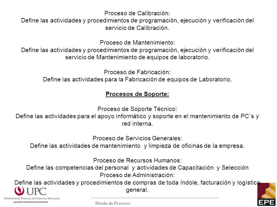 Proceso de Calibración: Define las actividades y procedimientos de programación, ejecución y verificación del servicio de Calibración.