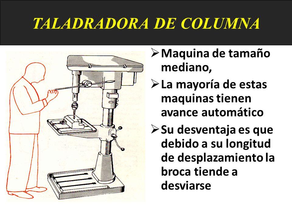Msc cecilia farf n del carpio ppt video online descargar - Taladradora de columna ...
