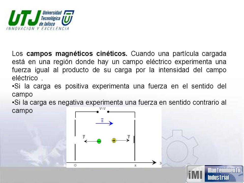 Los campos magnéticos cinéticos