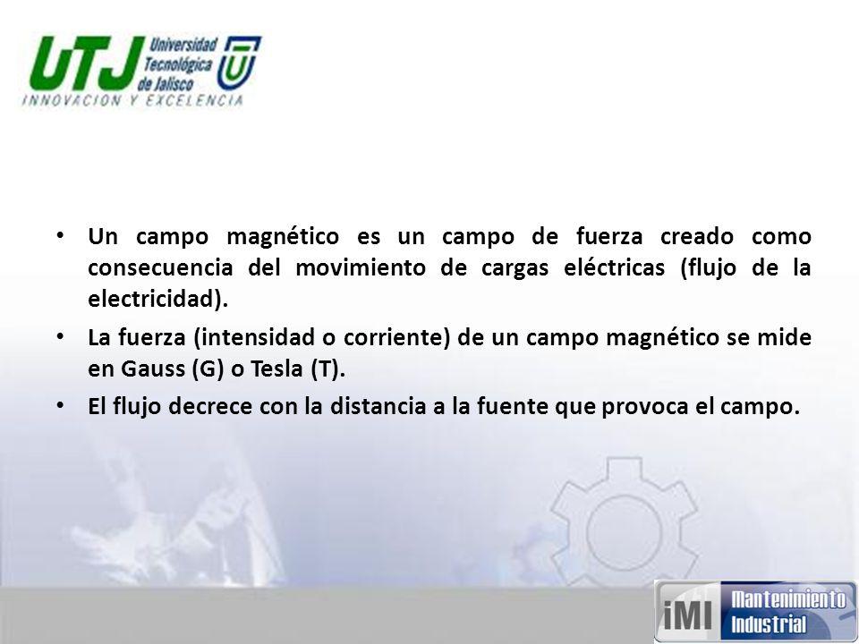 Un campo magnético es un campo de fuerza creado como consecuencia del movimiento de cargas eléctricas (flujo de la electricidad).