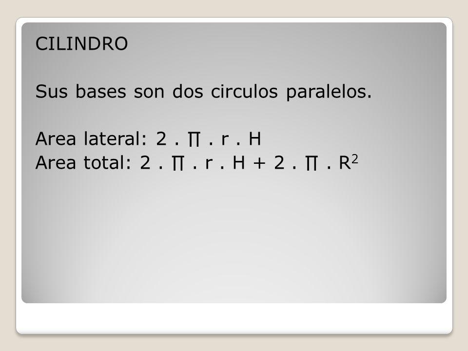 CILINDRO Sus bases son dos circulos paralelos. Area lateral: 2. ∏. r