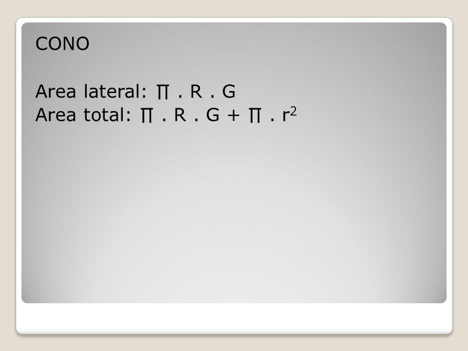 CONO Area lateral: ∏ . R . G Area total: ∏ . R . G + ∏ . r2