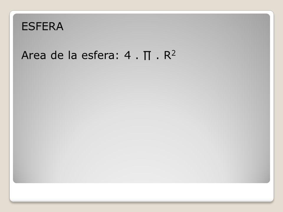 ESFERA Area de la esfera: 4 . ∏ . R2