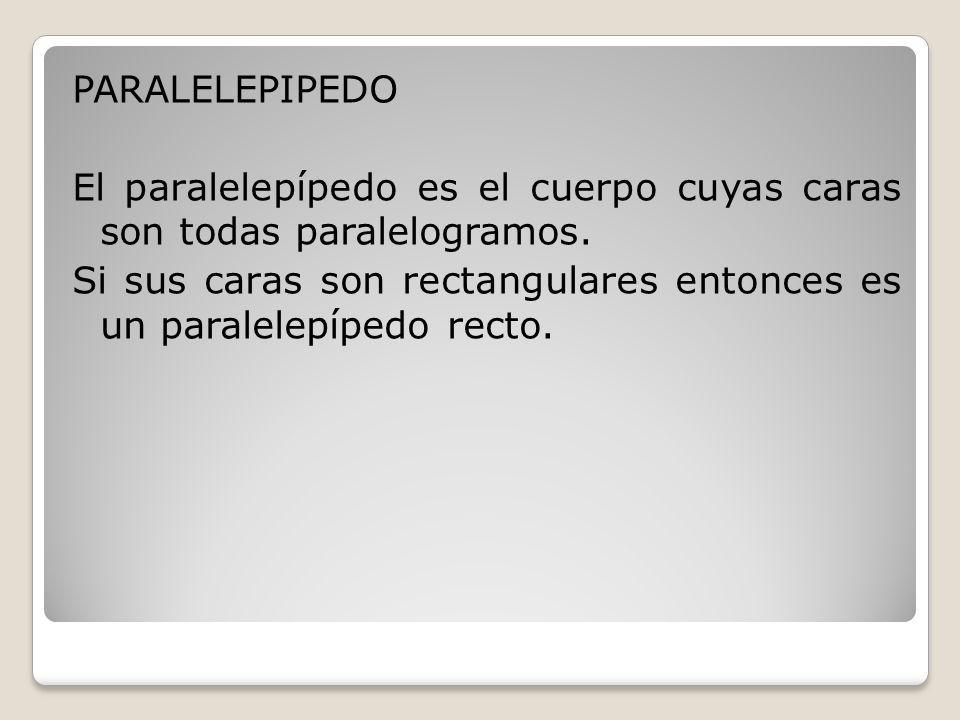 PARALELEPIPEDO El paralelepípedo es el cuerpo cuyas caras son todas paralelogramos.
