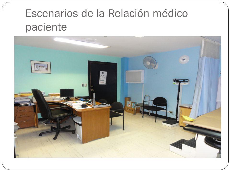 Escenarios de la Relación médico paciente