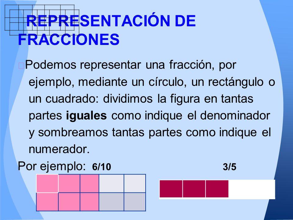 REPRESENTACIÓN DE FRACCIONES