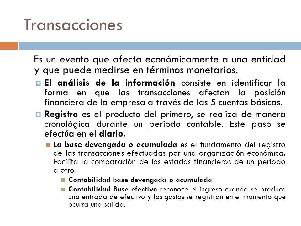 Transacciones Es un evento que afecta económicamente a una entidad y que puede medirse en términos monetarios.