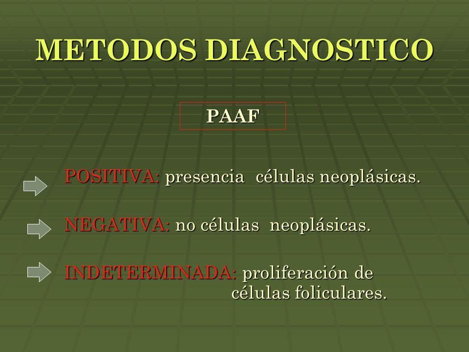 METODOS DIAGNOSTICO PAAF POSITIVA: presencia células neoplásicas.