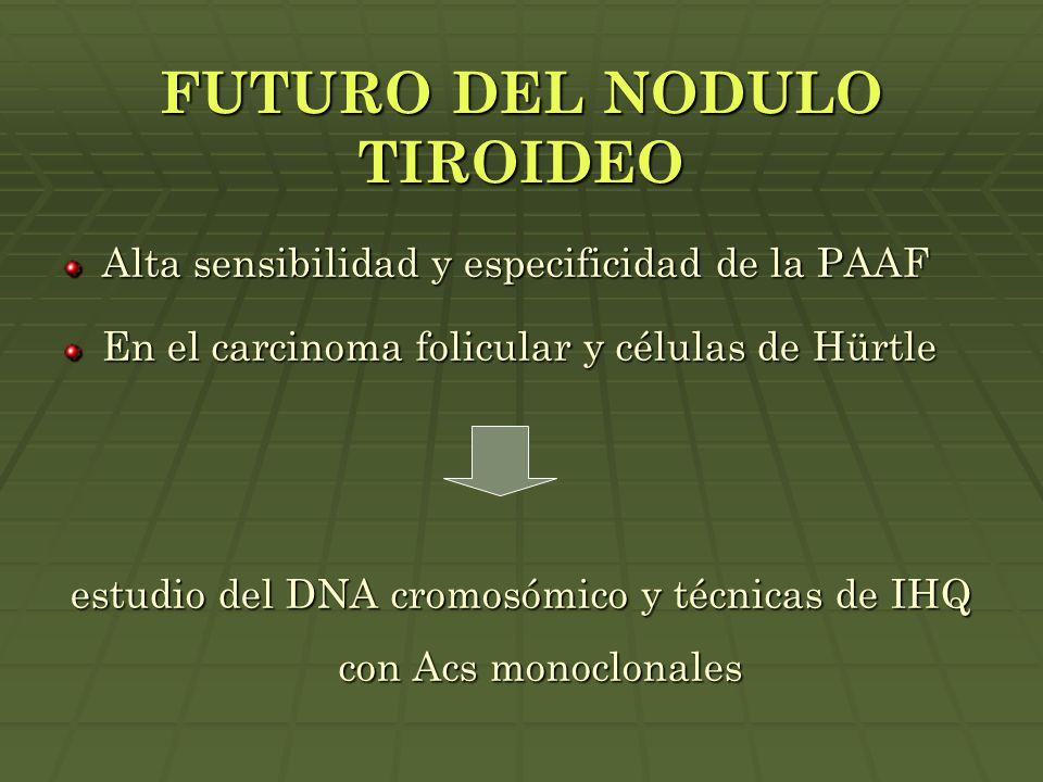 FUTURO DEL NODULO TIROIDEO
