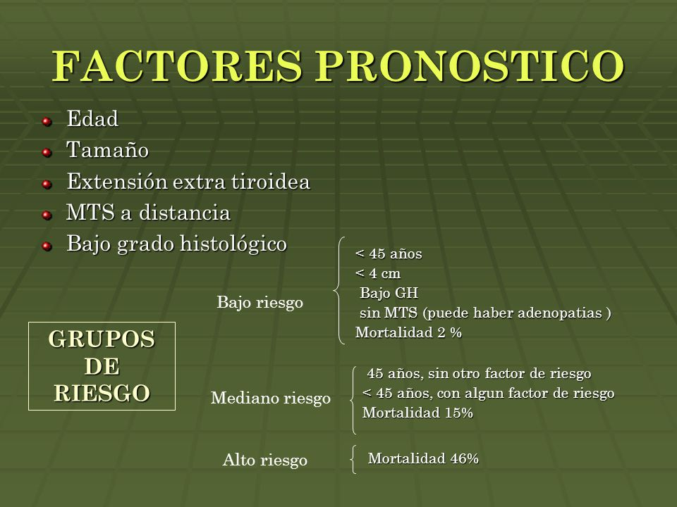 FACTORES PRONOSTICO GRUPOS DE RIESGO Edad Tamaño