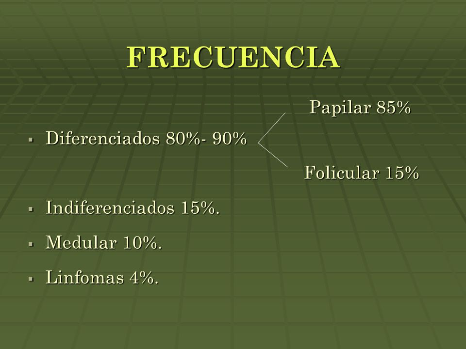 FRECUENCIA Papilar 85% Diferenciados 80%- 90% Folicular 15%