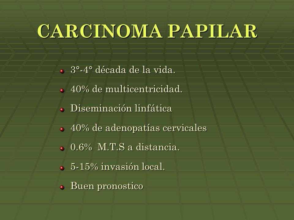 CARCINOMA PAPILAR 3°-4° década de la vida. 40% de multicentricidad.