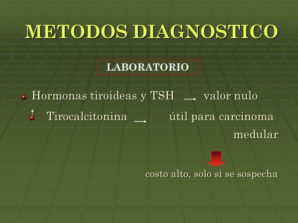 Tirocalcitonina útil para carcinoma medular