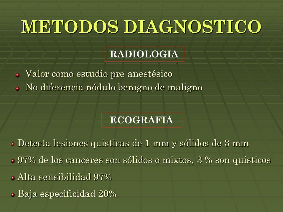 METODOS DIAGNOSTICO RADIOLOGIA Valor como estudio pre anestésico