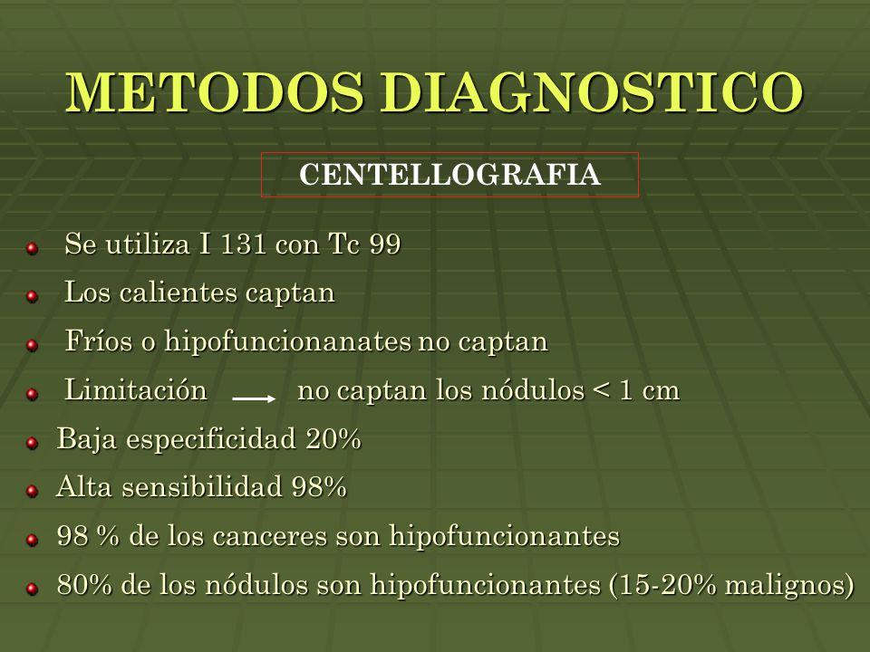 METODOS DIAGNOSTICO CENTELLOGRAFIA Se utiliza I 131 con Tc 99